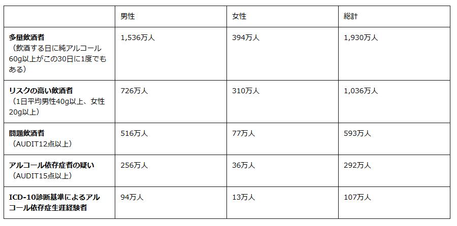 f:id:kazu719:20210208040516p:plain