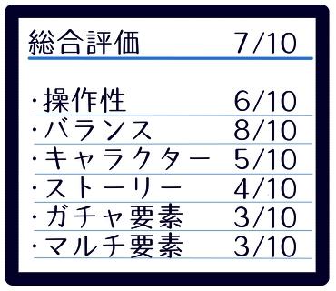 f:id:kazu7621:20180802185422j:plain