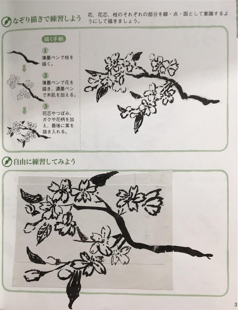 f:id:kazu7804:20170522220802j:image