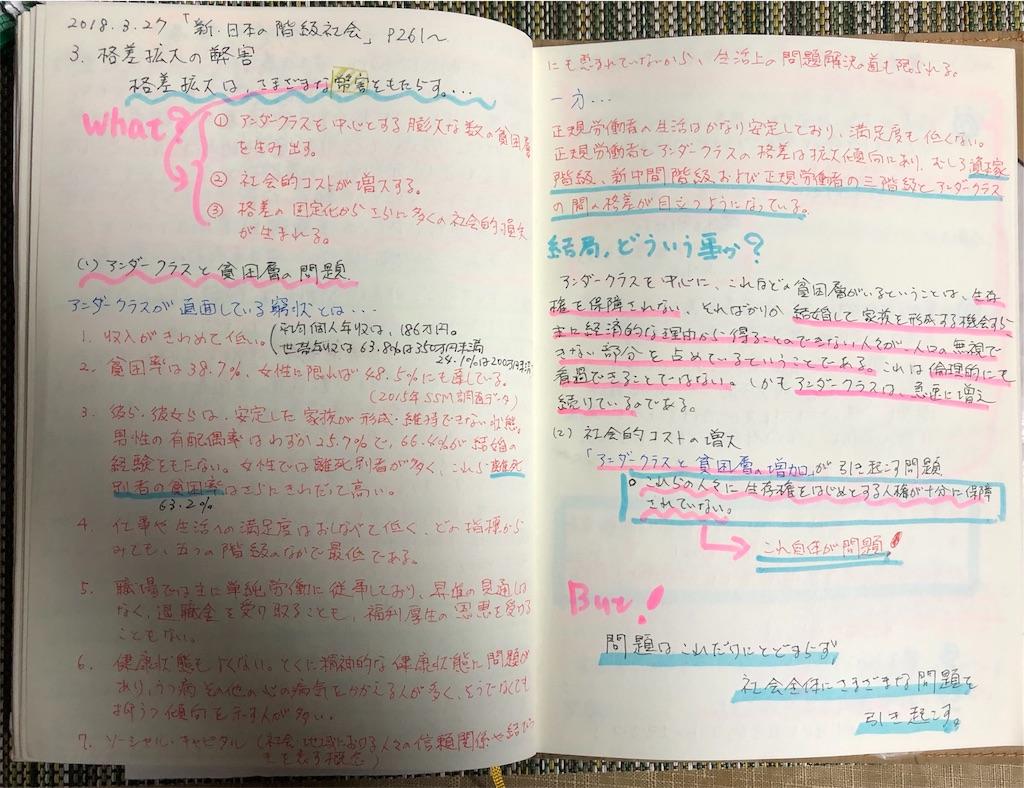f:id:kazu7804:20180402224242j:image