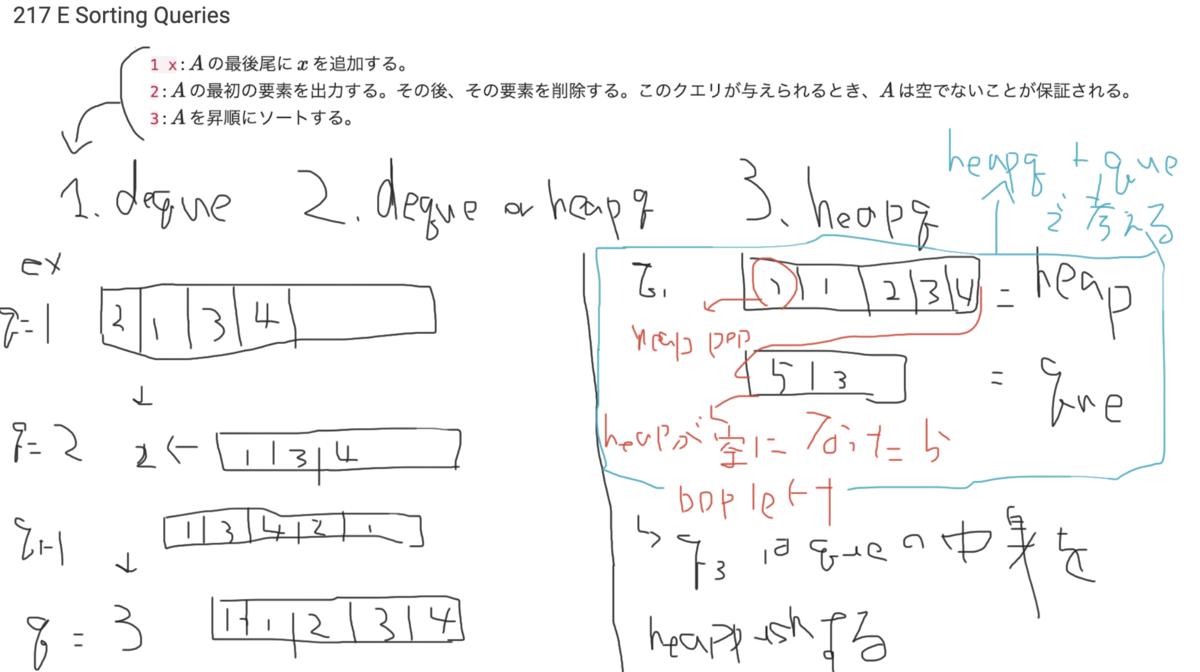 f:id:kazu_0716:20210907222648p:plain