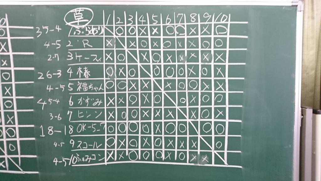 f:id:kazu__mi:20170827203713j:plain