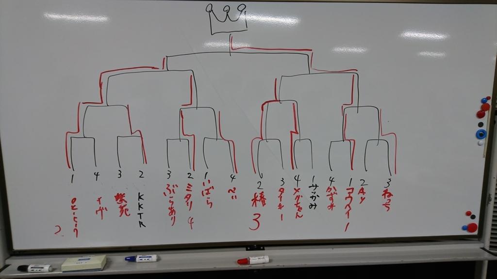 f:id:kazu__mi:20170827203925j:plain