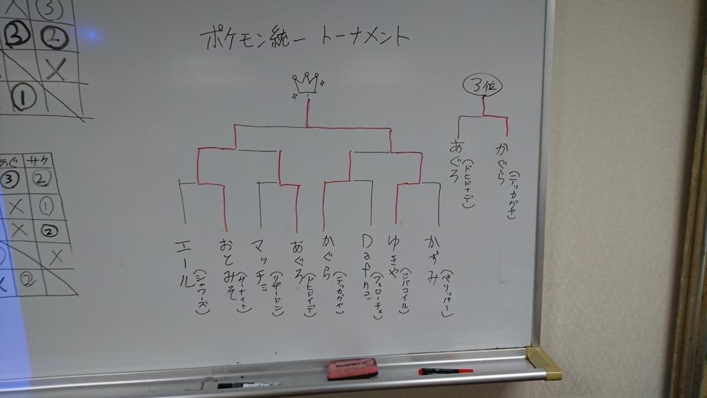 f:id:kazu__mi:20171107224153j:plain