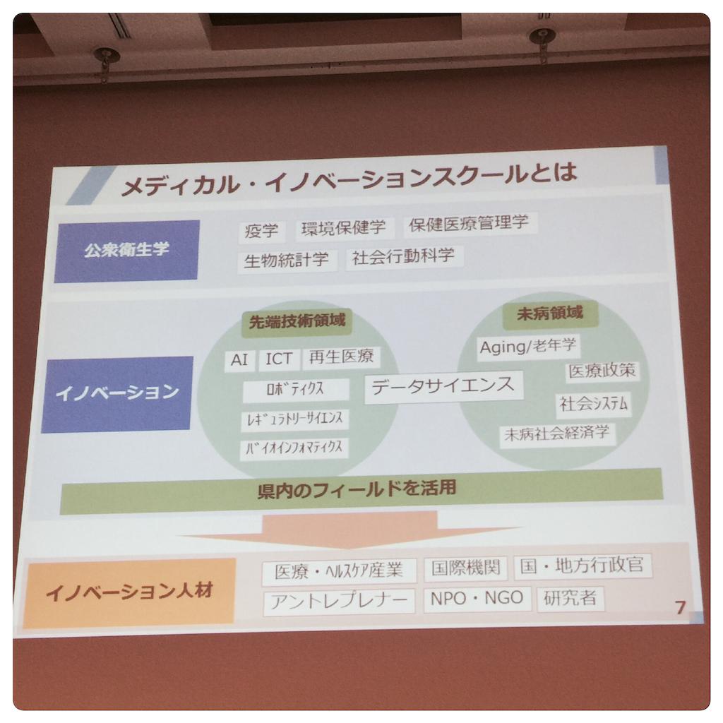 f:id:kazu_a_1109:20170206213854p:image