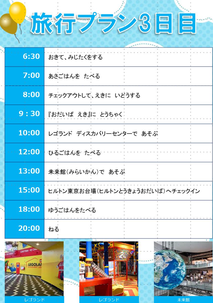 f:id:kazu_kazu_kazu:20190820140122p:plain