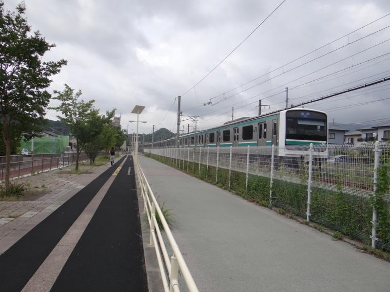 常磐線とウオーキング・サイクリングロード(いわき市)