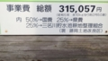 三名川ダム 案内板(藤岡市)