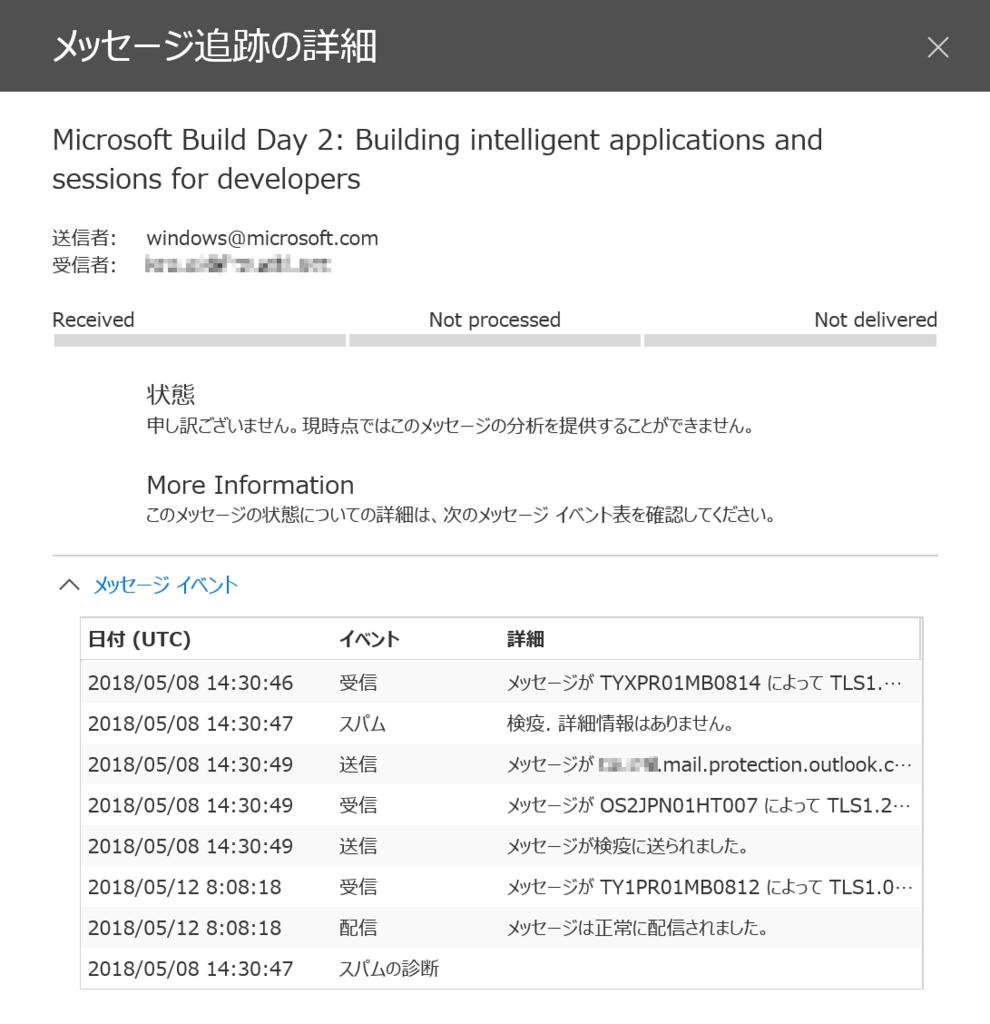 f:id:kazuakix:20180513215824p:plain:w320