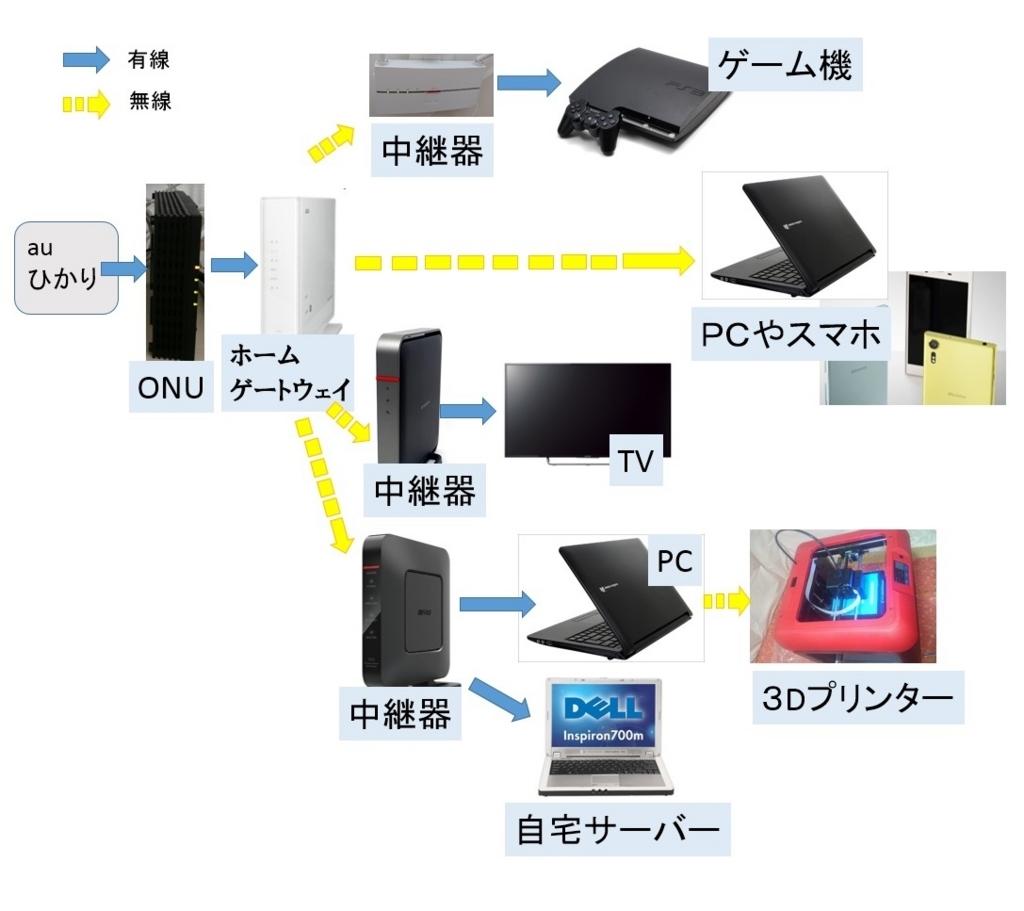 f:id:kazuban:20171206110057j:plain