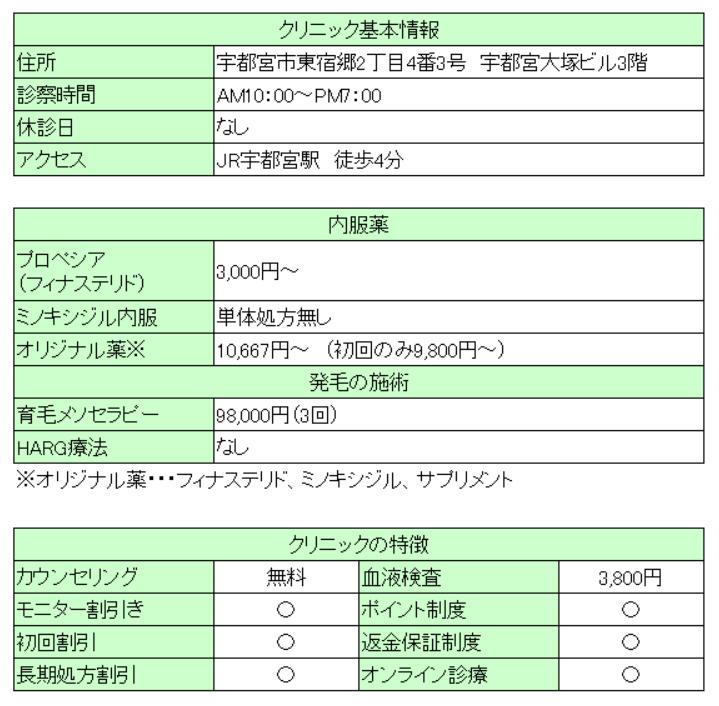 f:id:kazucchi_RT:20190908095406p:plain