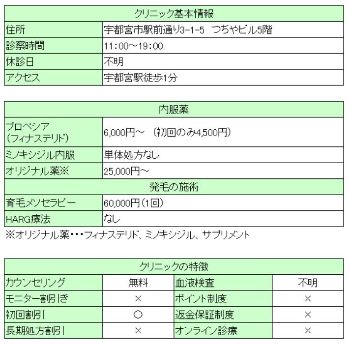 f:id:kazucchi_RT:20190908100930p:plain