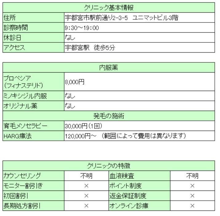 f:id:kazucchi_RT:20190908105318p:plain
