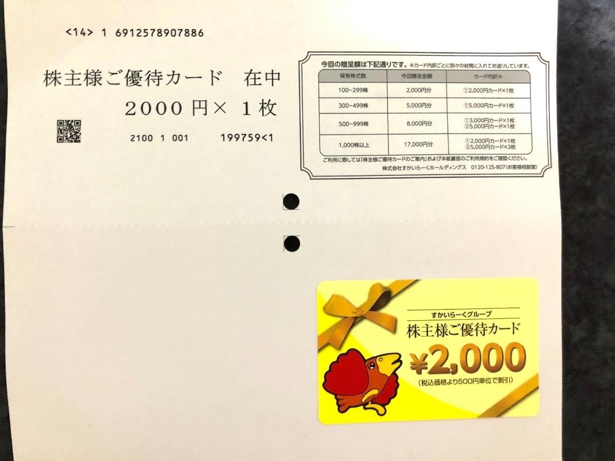 f:id:kazucchi_RT:20210315224332j:plain
