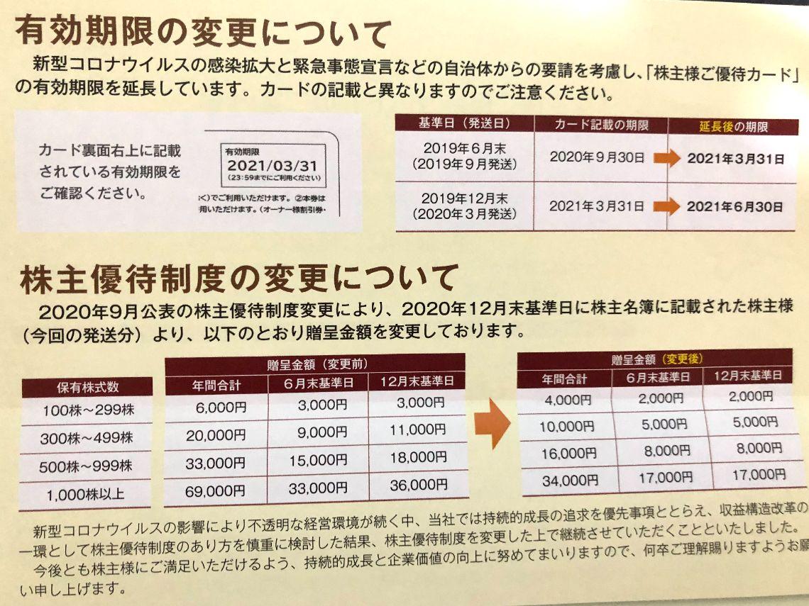 f:id:kazucchi_RT:20210315224746j:plain