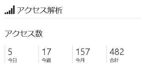 f:id:kazuchishiki:20201225170909j:plain