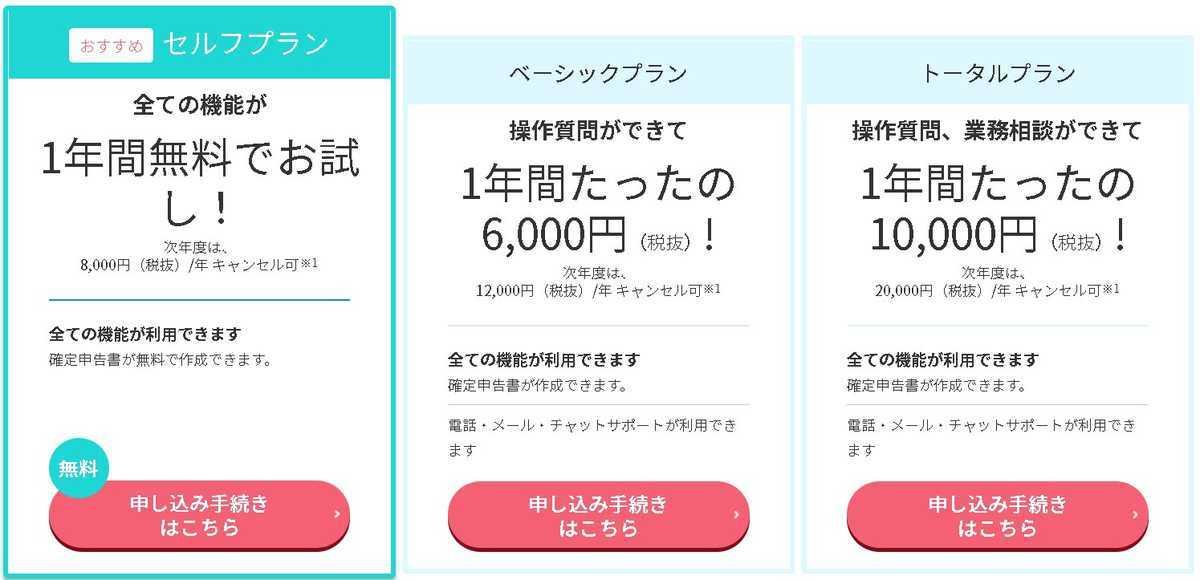 f:id:kazuchishiki:20210108094207j:plain