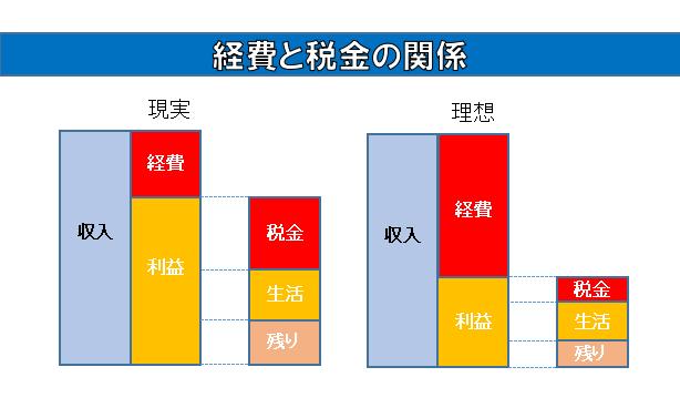 f:id:kazuchishiki:20210501081018p:plain