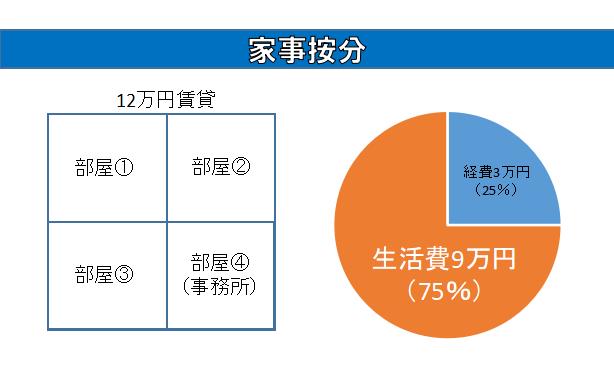 f:id:kazuchishiki:20210501083117p:plain