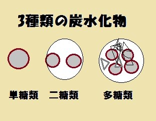 f:id:kazueiblog:20170226072550j:plain