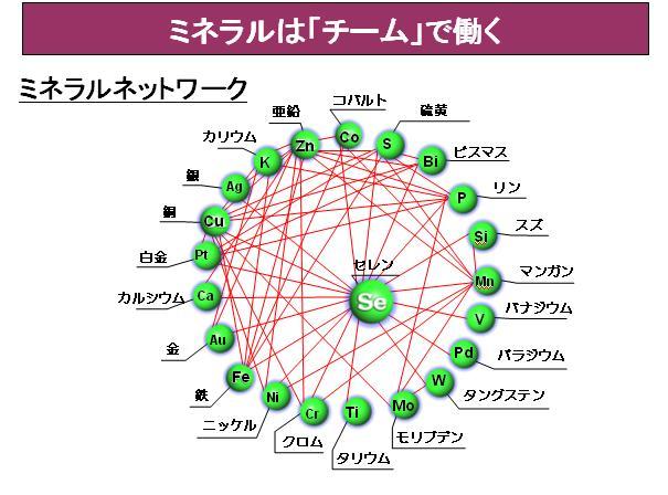 f:id:kazueiblog:20170323173531j:plain