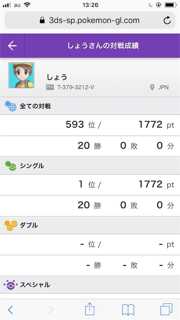 f:id:kazugoodkazu403:20190402191639p:image