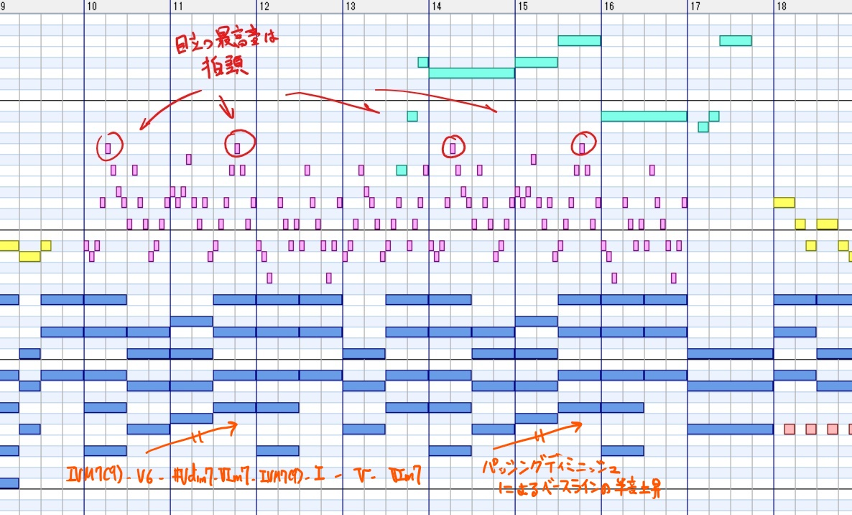 f:id:kazuha1221:20200619122951j:plain
