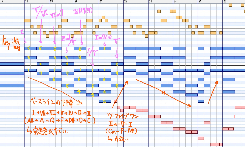 f:id:kazuha1221:20200619123246j:plain