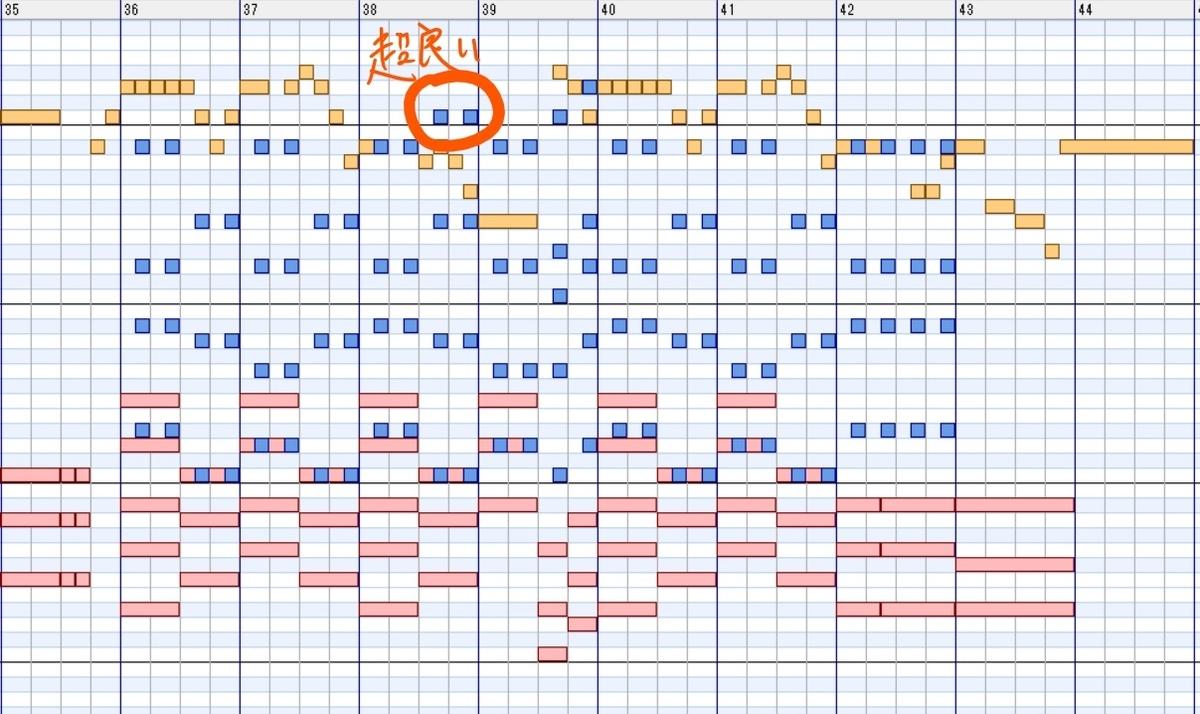f:id:kazuha1221:20200619124249j:plain