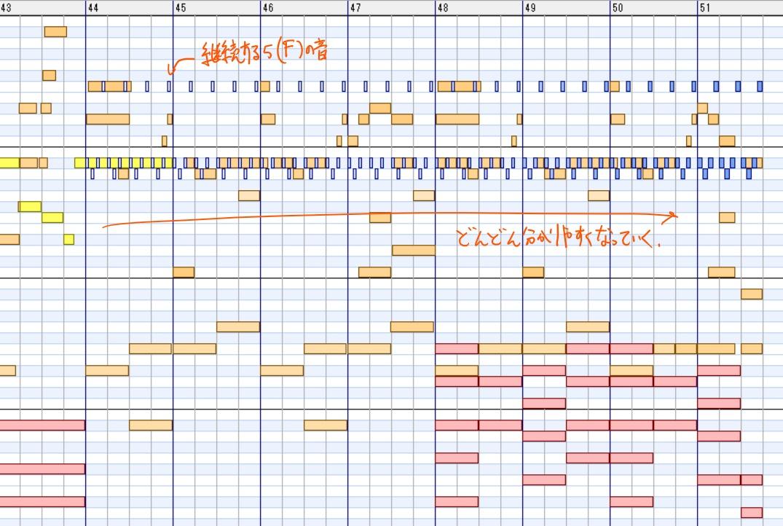f:id:kazuha1221:20200619124515j:plain