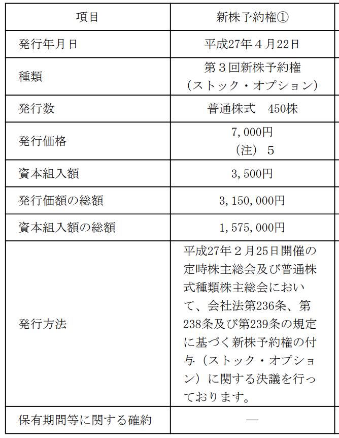 f:id:kazuhei0108:20171208173539p:plain
