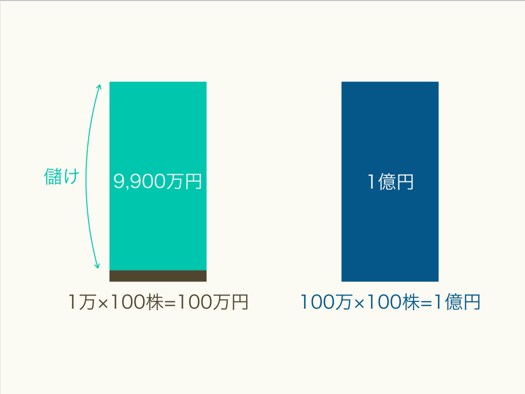 f:id:kazuhei0108:20171208175712p:plain