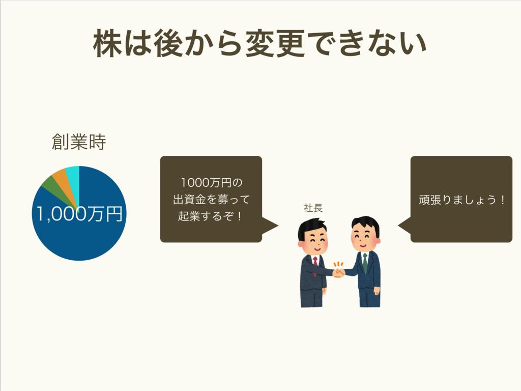 f:id:kazuhei0108:20171211103056p:plain