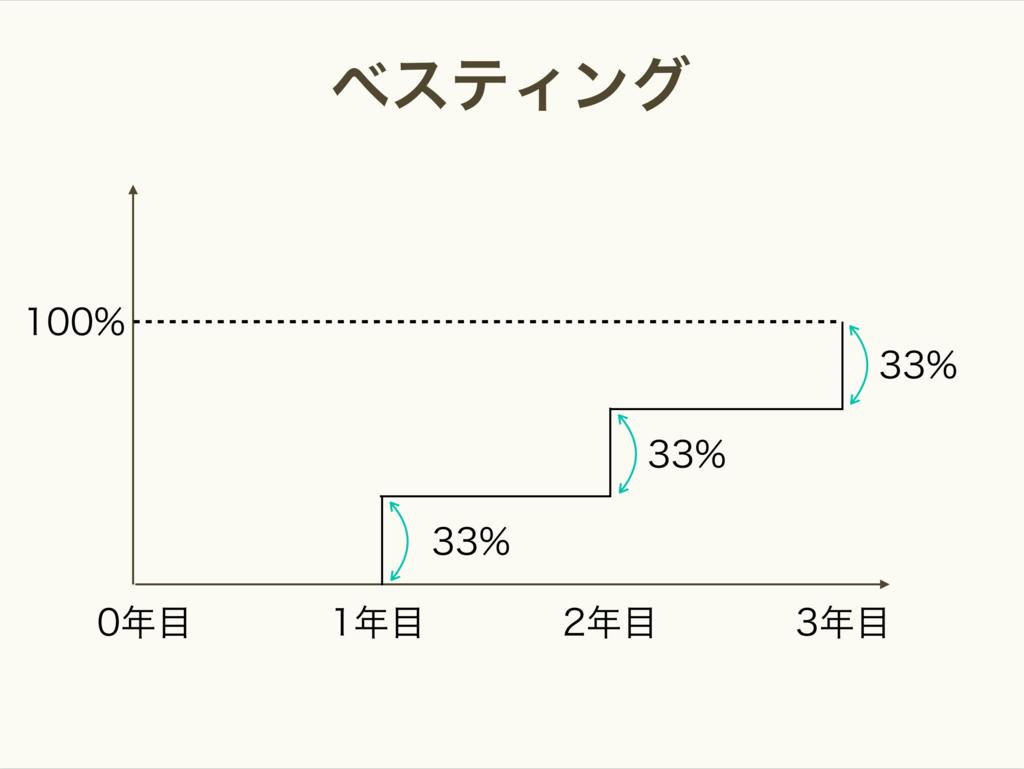 f:id:kazuhei0108:20171211111333p:plain