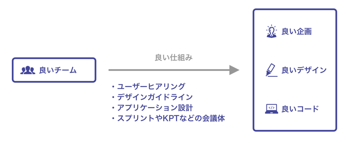 f:id:kazuhei0108:20191025110649p:plain