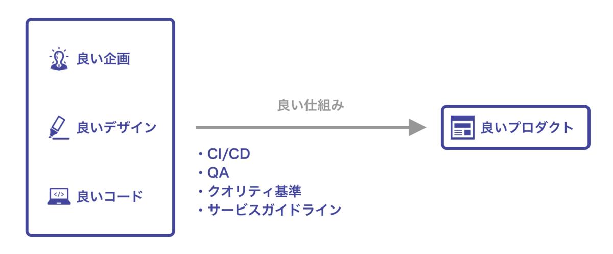 f:id:kazuhei0108:20191025110701p:plain