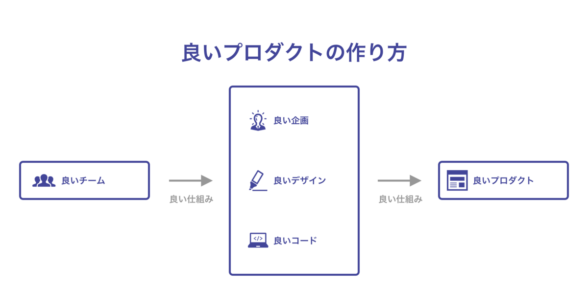 f:id:kazuhei0108:20191025190155p:plain