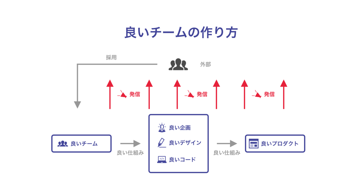 f:id:kazuhei0108:20191025190323p:plain