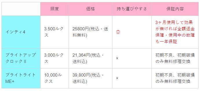 f:id:kazuhi_ra:20181206134455p:plain