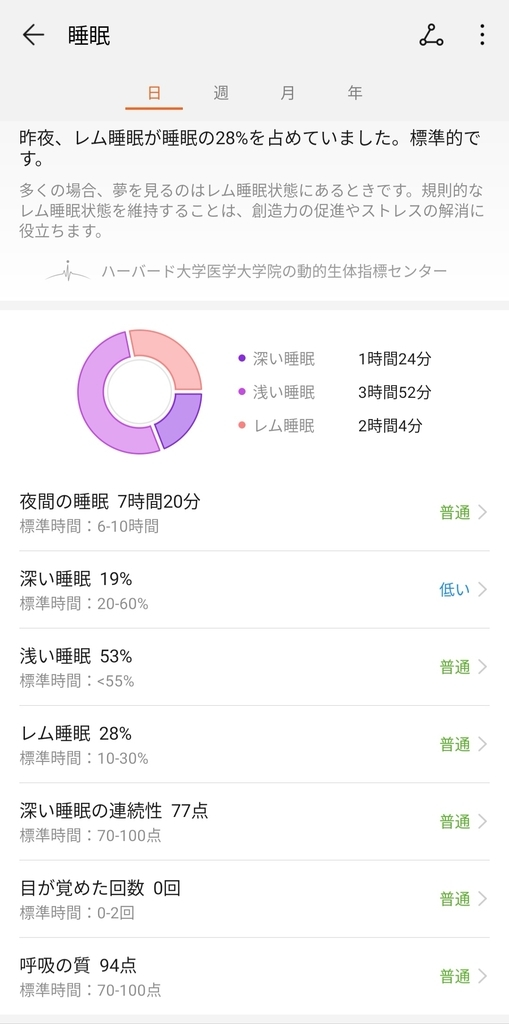 f:id:kazuhi_ra:20190225221624j:plain