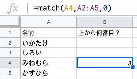 f:id:kazuhi_ra:20191216002356p:plain
