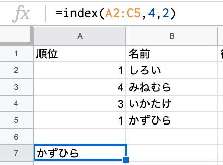 f:id:kazuhi_ra:20191216003459p:plain