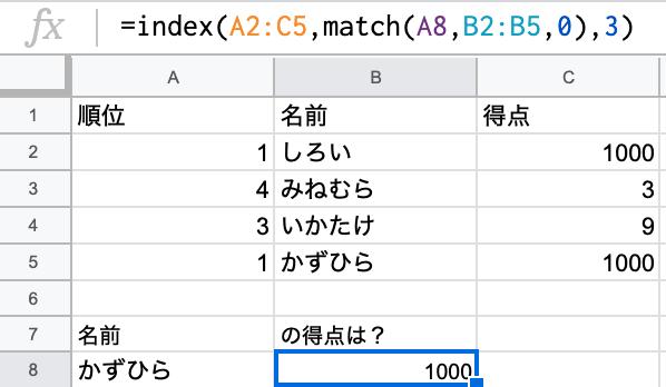 f:id:kazuhi_ra:20191216004814p:plain