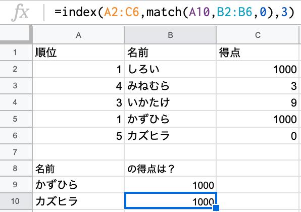 f:id:kazuhi_ra:20191216011746p:plain