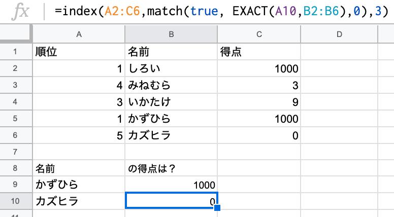 f:id:kazuhi_ra:20191216012504p:plain