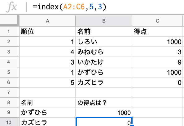 f:id:kazuhi_ra:20191216014613p:plain