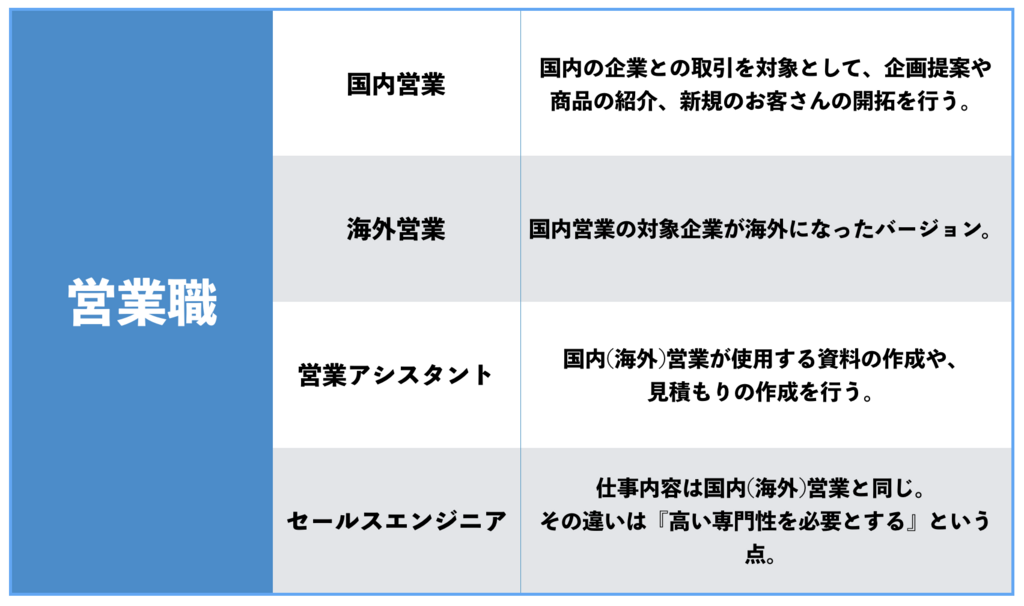 f:id:kazuhiro1112:20210219225707p:plain