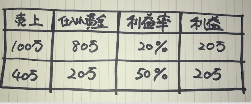 f:id:kazuhiro19890301:20190408132223p:plain