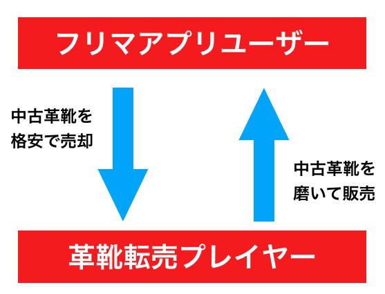 f:id:kazuhiro19890301:20190417131837p:plain