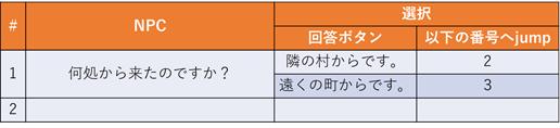 f:id:kazuhironagai77:20201011204823p:plain